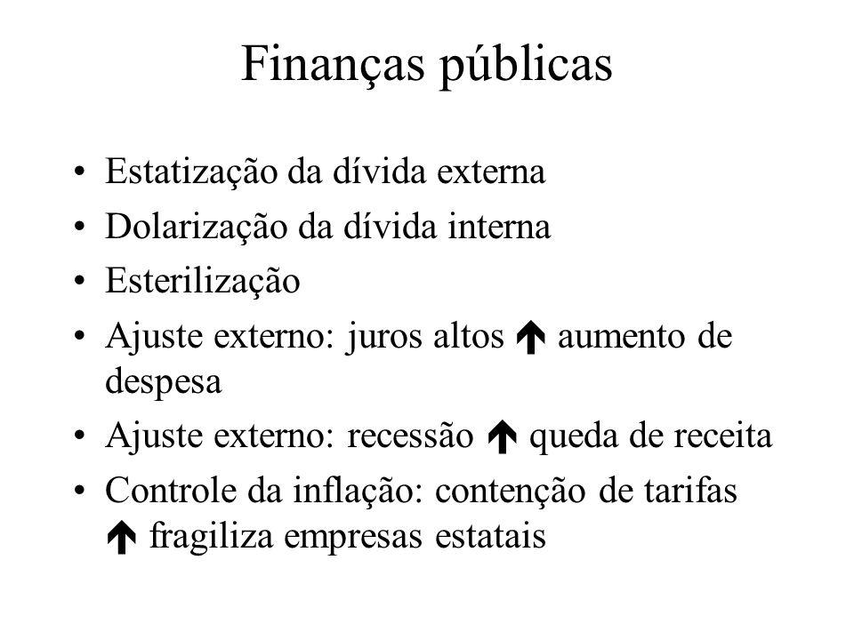 Finanças públicas Estatização da dívida externa
