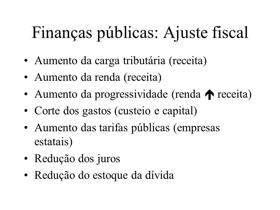 Finanças públicas: Ajuste fiscal