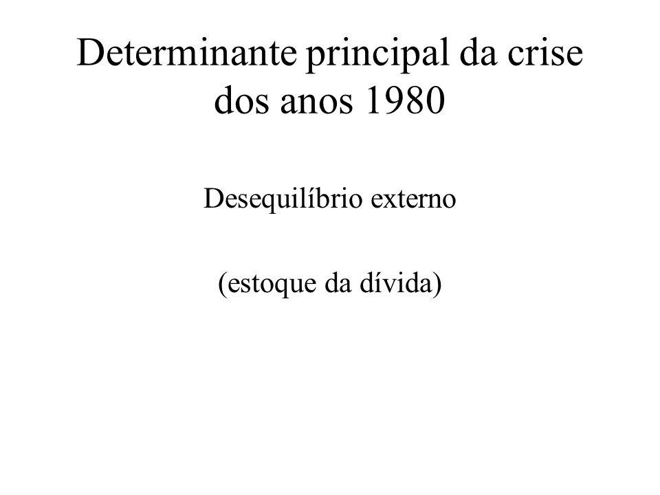 Determinante principal da crise dos anos 1980