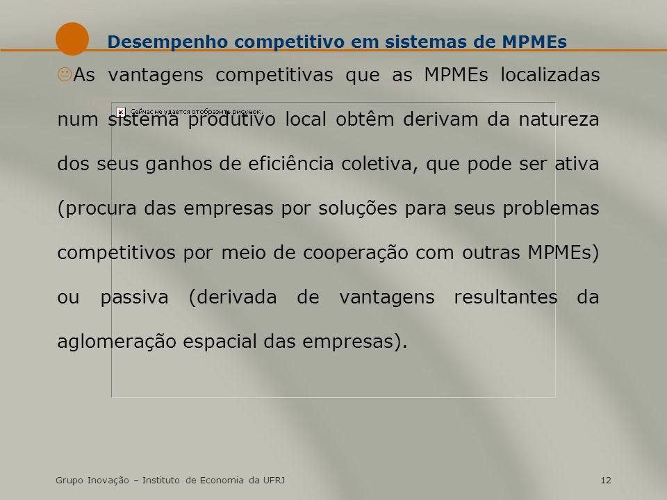 Desempenho competitivo em sistemas de MPMEs