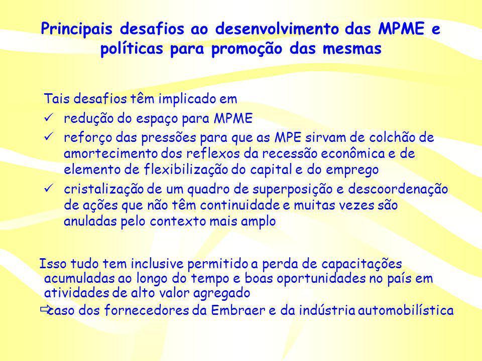 Principais desafios ao desenvolvimento das MPME e políticas para promoção das mesmas