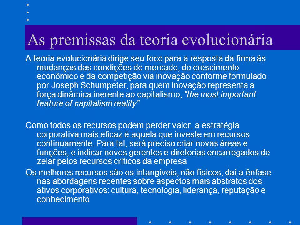 As premissas da teoria evolucionária