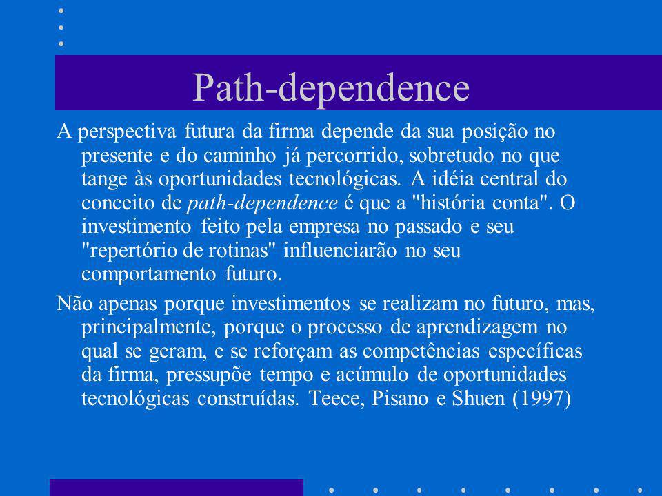 Path-dependence