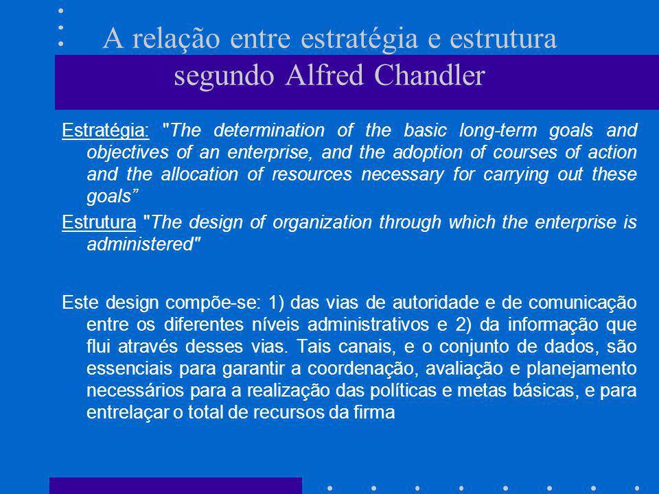 A relação entre estratégia e estrutura segundo Alfred Chandler