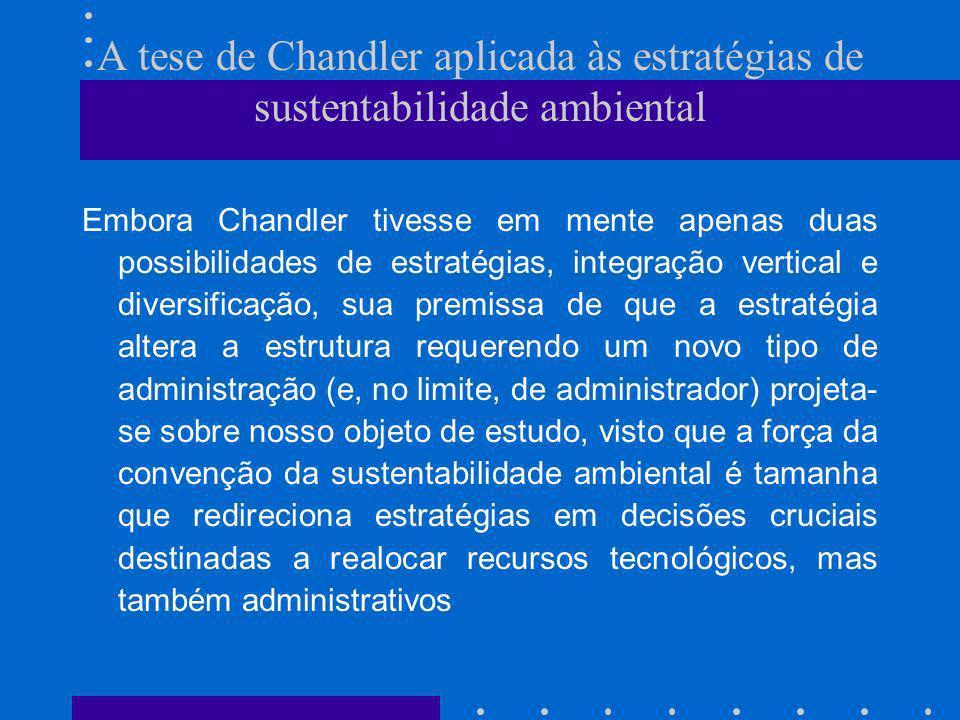A tese de Chandler aplicada às estratégias de sustentabilidade ambiental