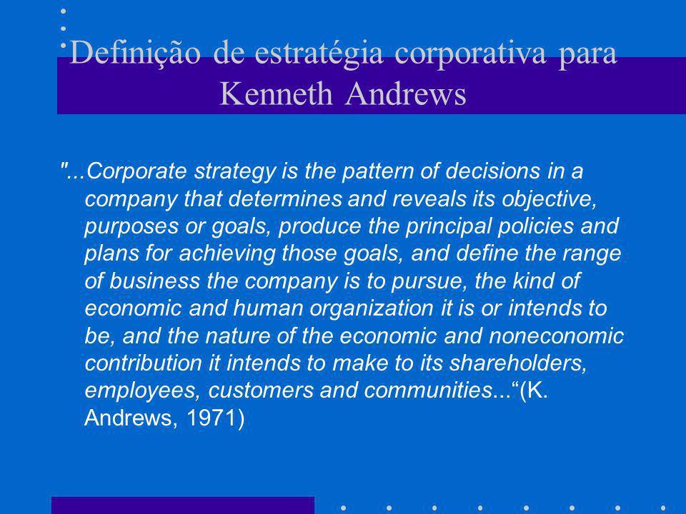 Definição de estratégia corporativa para Kenneth Andrews