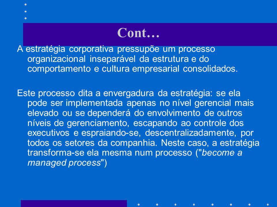 Cont… A estratégia corporativa pressupõe um processo organizacional inseparável da estrutura e do comportamento e cultura empresarial consolidados.
