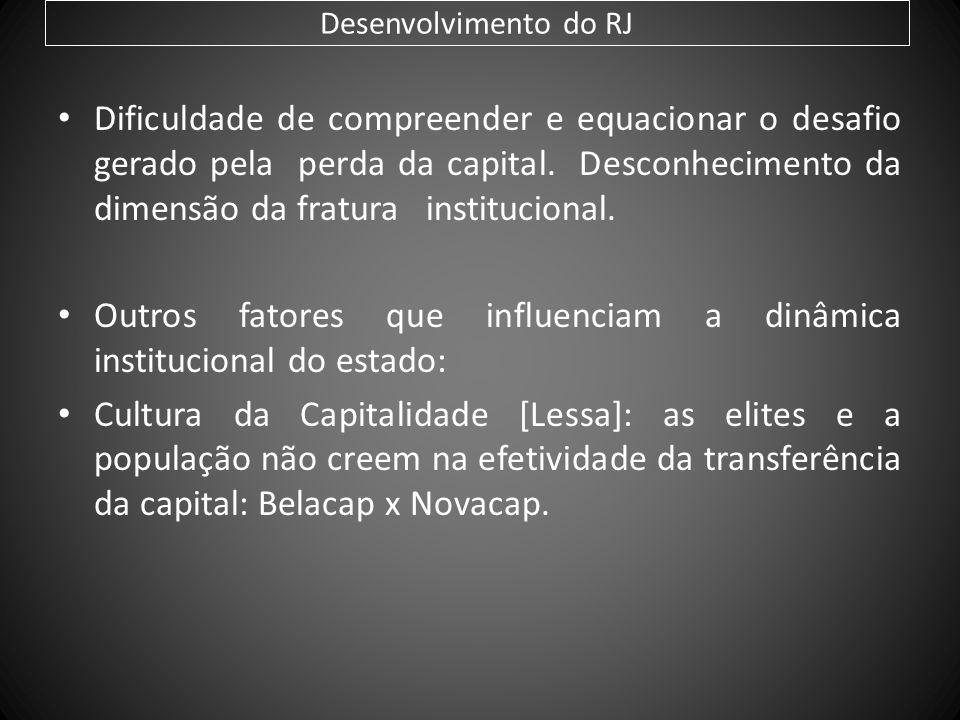 Outros fatores que influenciam a dinâmica institucional do estado: