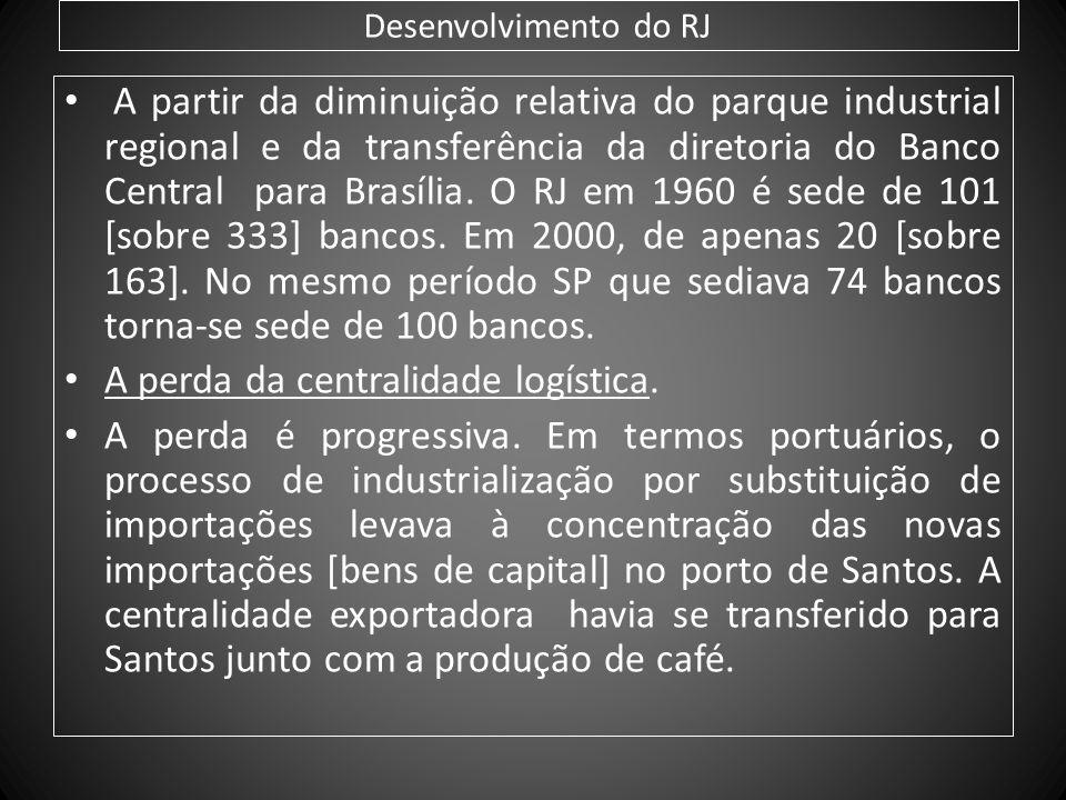 A perda da centralidade logística.