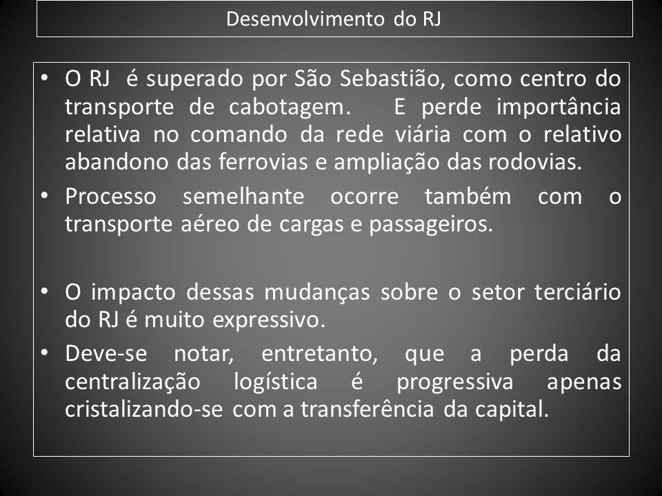Desenvolvimento do RJ