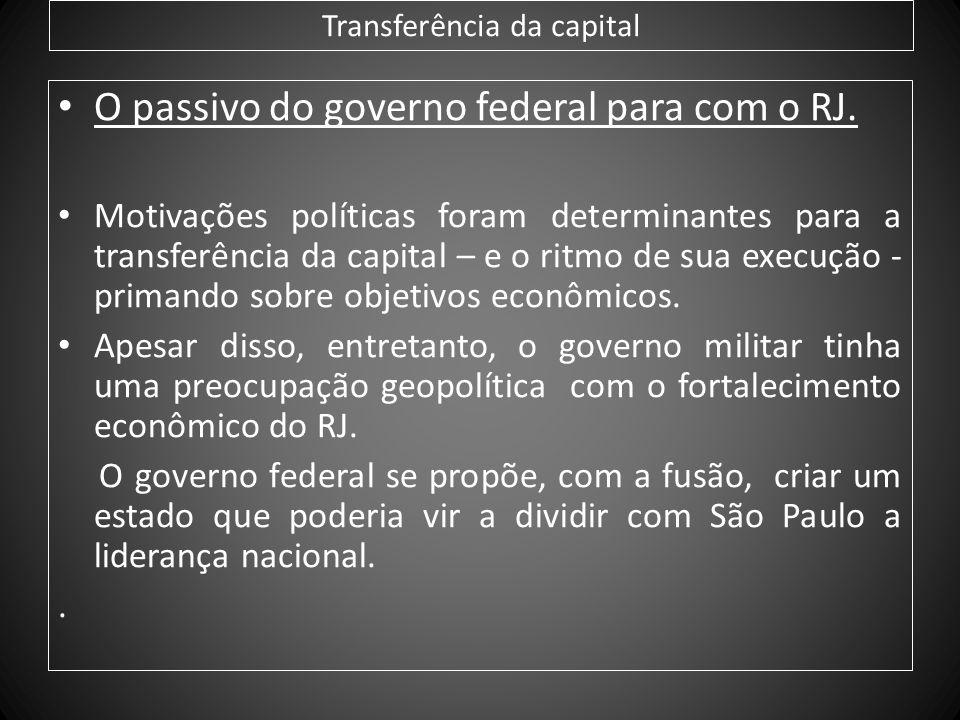 Transferência da capital