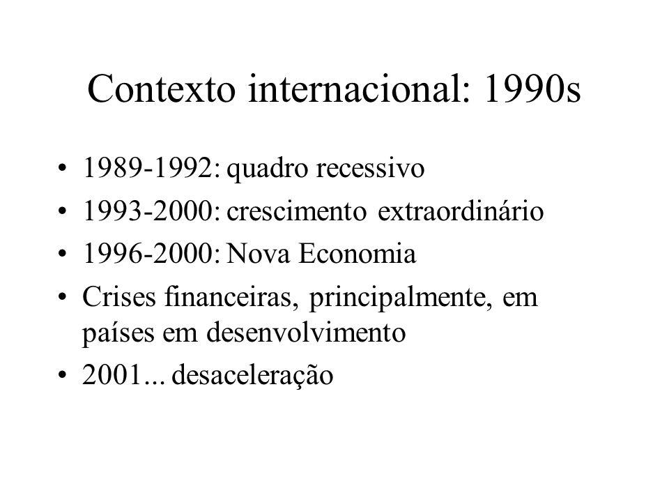 Contexto internacional: 1990s