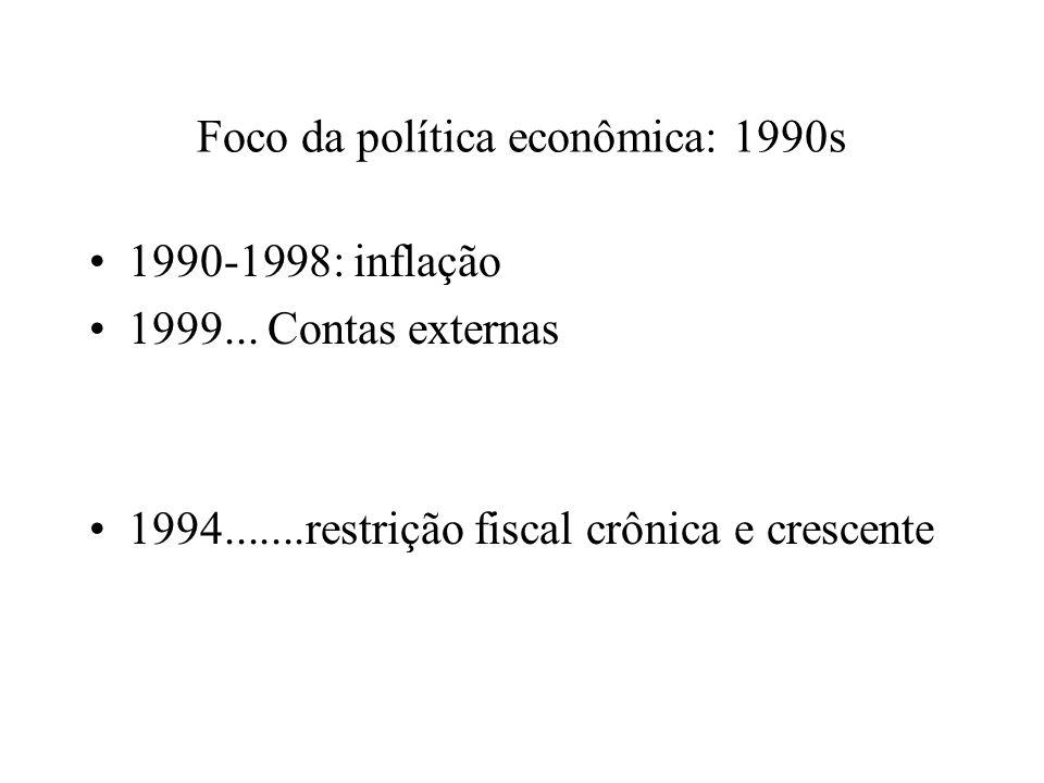 Foco da política econômica: 1990s