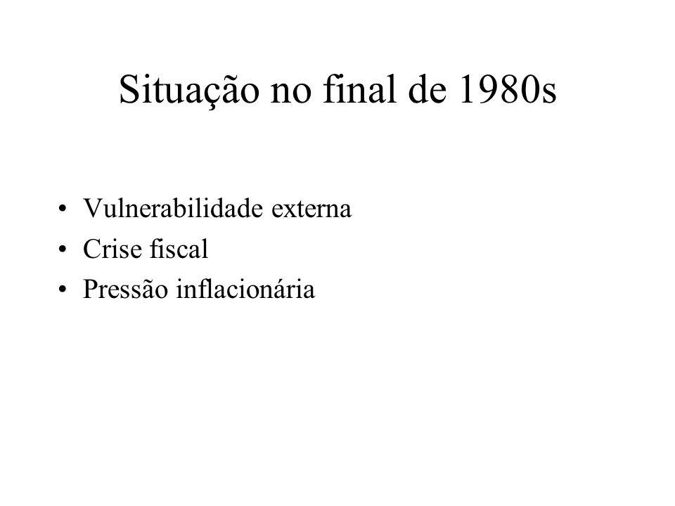 Situação no final de 1980s Vulnerabilidade externa Crise fiscal