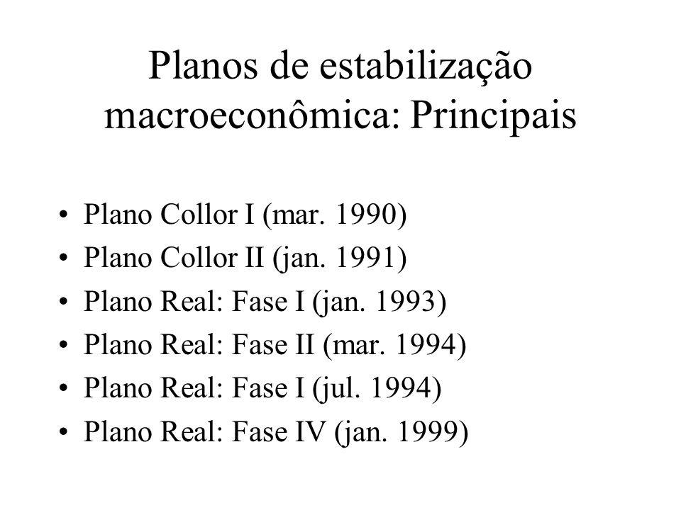 Planos de estabilização macroeconômica: Principais