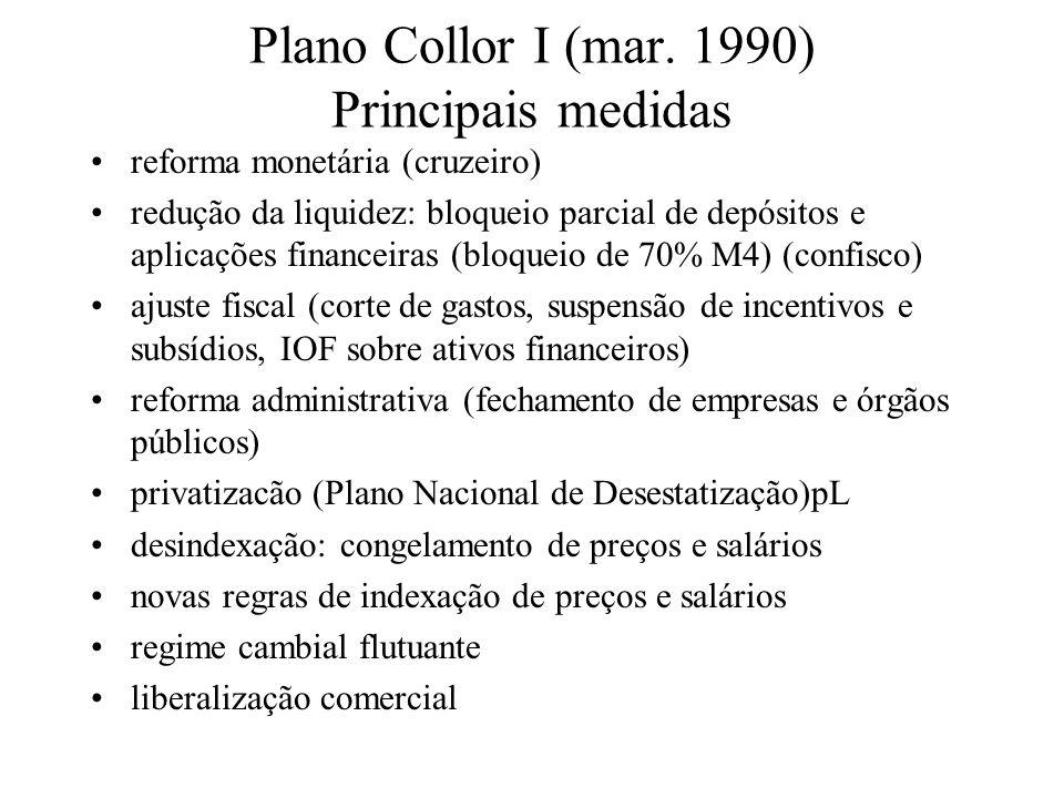 Plano Collor I (mar. 1990) Principais medidas