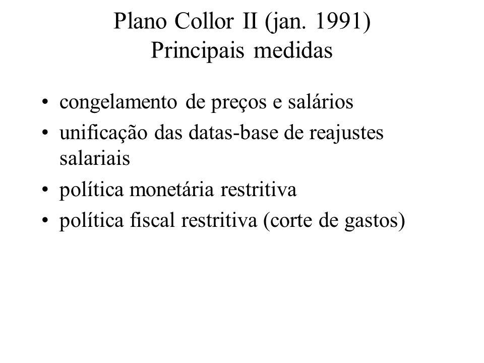 Plano Collor II (jan. 1991) Principais medidas