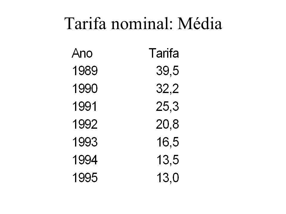 Tarifa nominal: Média