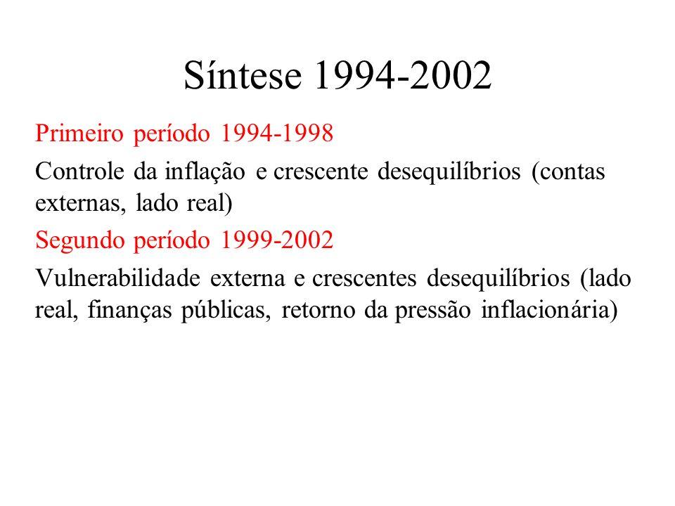 Síntese 1994-2002 Primeiro período 1994-1998