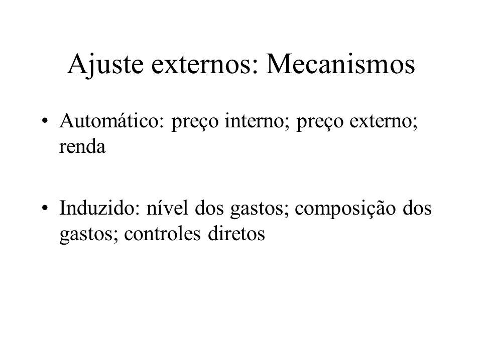 Ajuste externos: Mecanismos