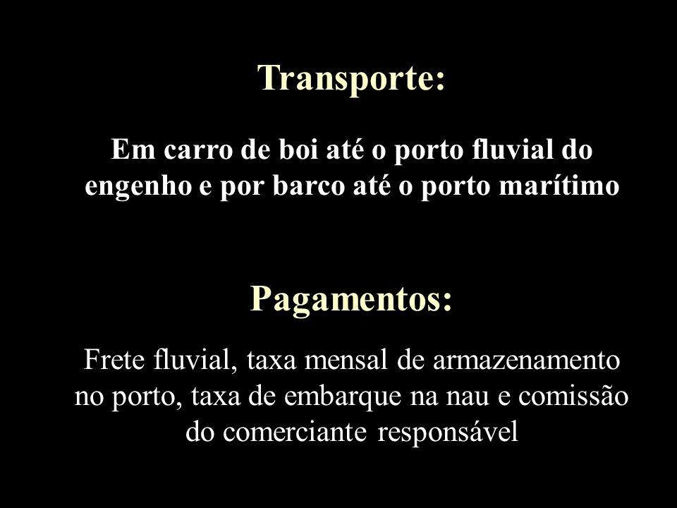 Transporte: Pagamentos: