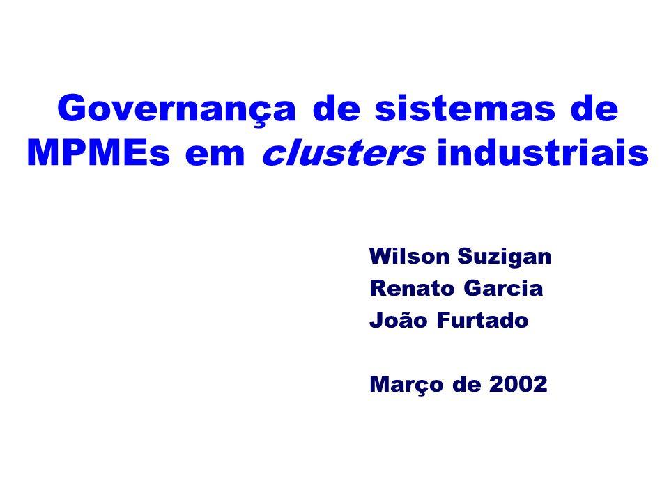 Governança de sistemas de MPMEs em clusters industriais
