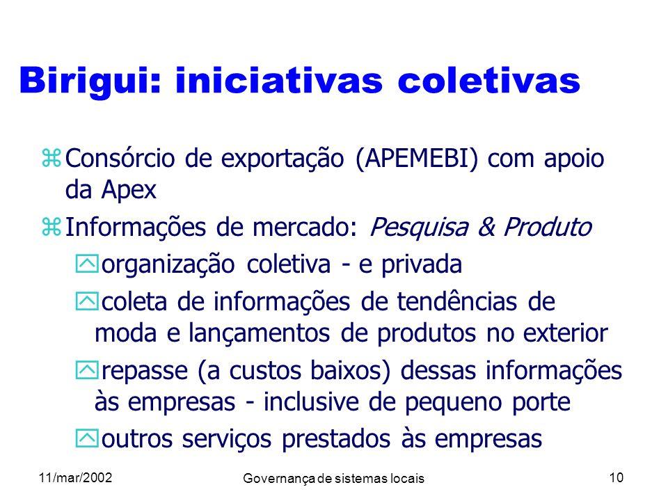 Birigui: iniciativas coletivas