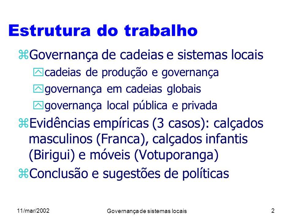 Governança de sistemas locais
