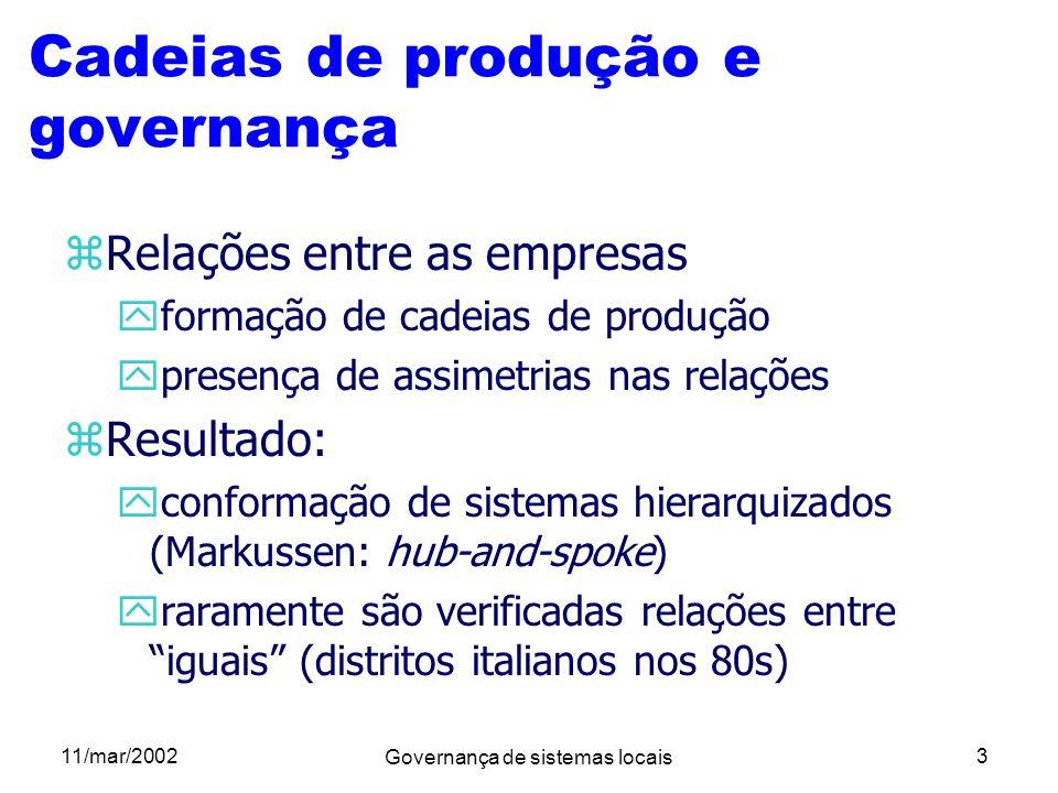 Cadeias de produção e governança
