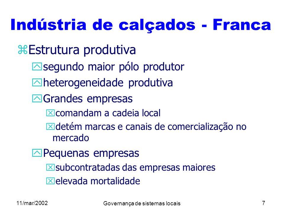 Indústria de calçados - Franca