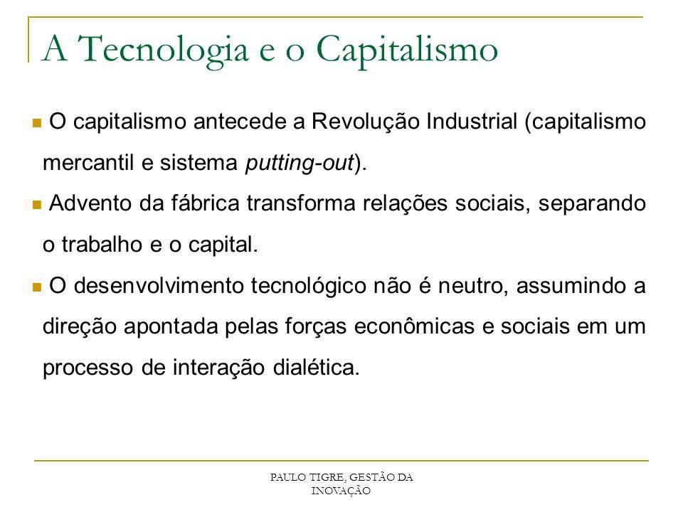 A Tecnologia e o Capitalismo