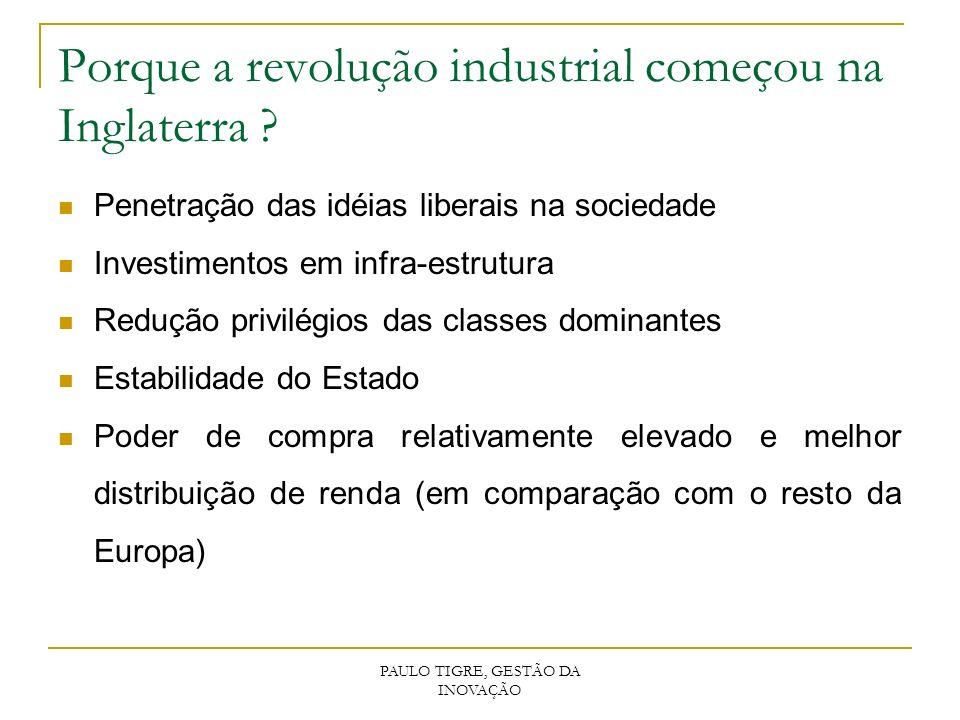 Porque a revolução industrial começou na Inglaterra
