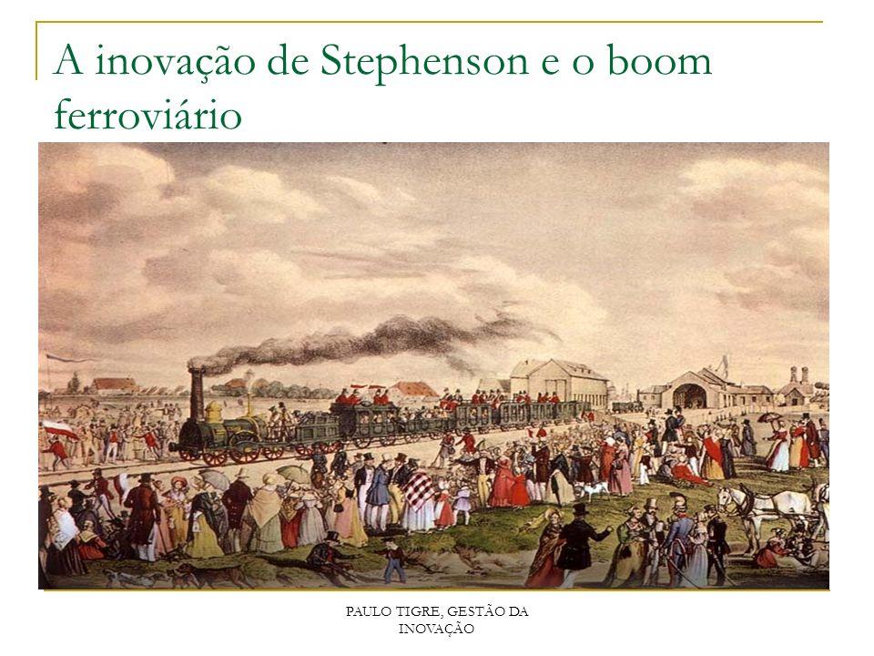 A inovação de Stephenson e o boom ferroviário