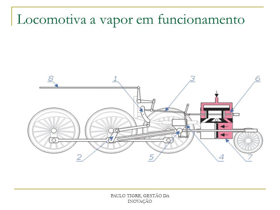 Locomotiva a vapor em funcionamento