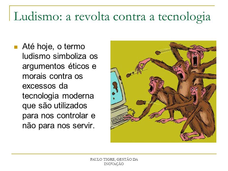 Ludismo: a revolta contra a tecnologia