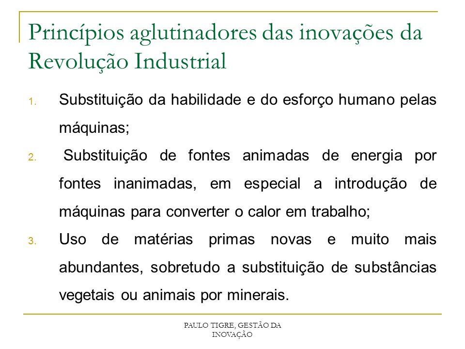 Princípios aglutinadores das inovações da Revolução Industrial
