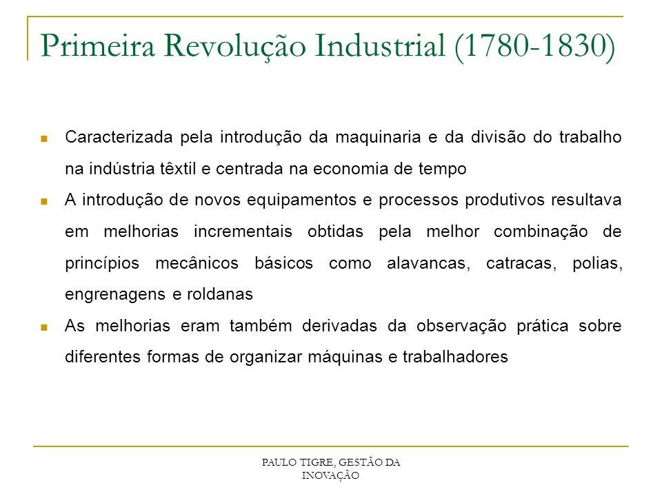 Primeira Revolução Industrial (1780-1830)
