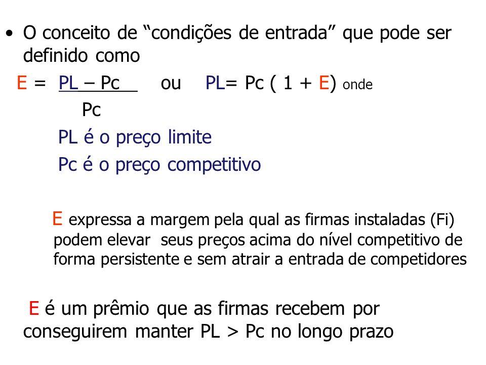 O conceito de condições de entrada que pode ser definido como