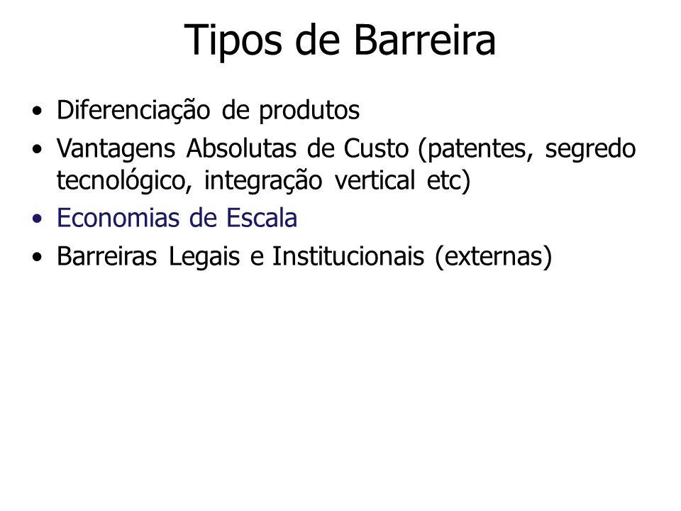 Tipos de Barreira Diferenciação de produtos