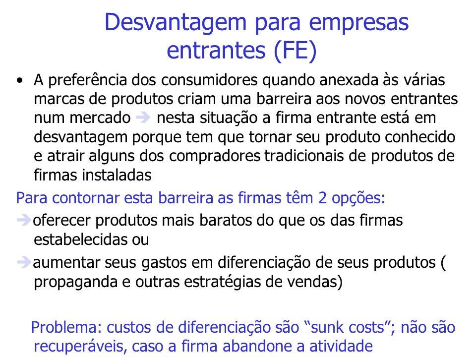 Desvantagem para empresas entrantes (FE)