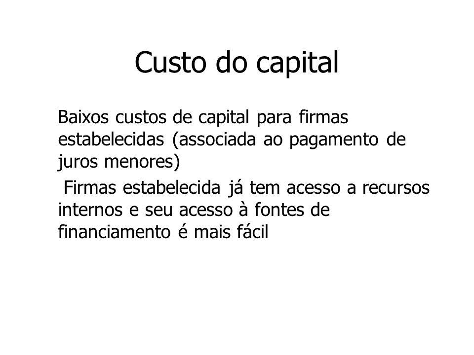 Custo do capital Baixos custos de capital para firmas estabelecidas (associada ao pagamento de juros menores)