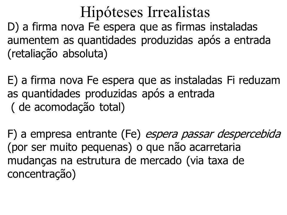 Hipóteses Irrealistas