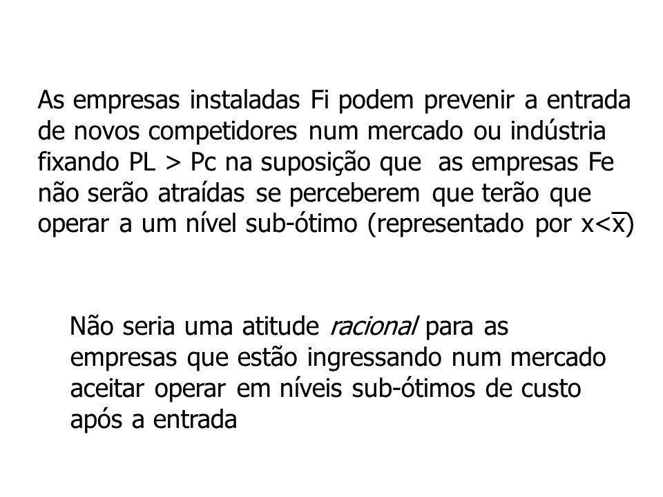 As empresas instaladas Fi podem prevenir a entrada de novos competidores num mercado ou indústria fixando PL > Pc na suposição que as empresas Fe não serão atraídas se perceberem que terão que operar a um nível sub-ótimo (representado por x<x)