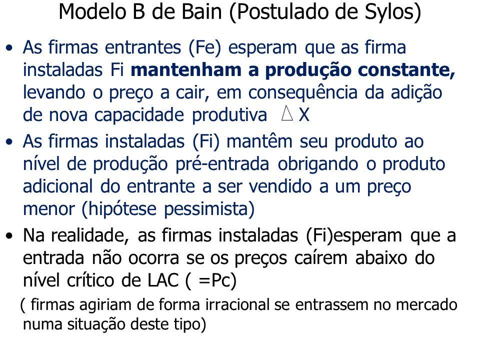 Modelo B de Bain (Postulado de Sylos)