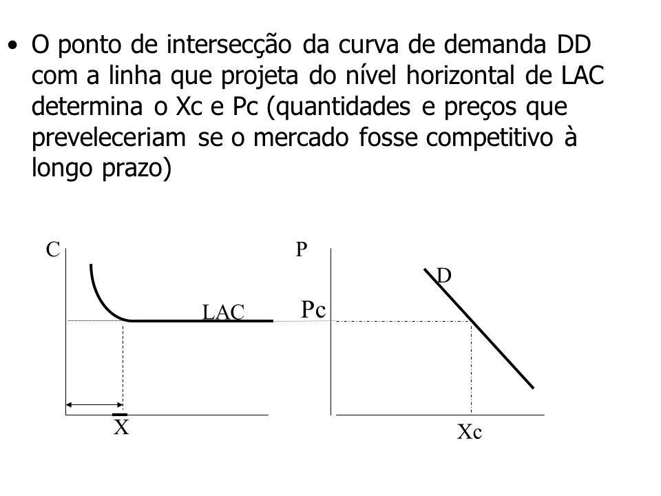 O ponto de intersecção da curva de demanda DD com a linha que projeta do nível horizontal de LAC determina o Xc e Pc (quantidades e preços que preveleceriam se o mercado fosse competitivo à longo prazo)