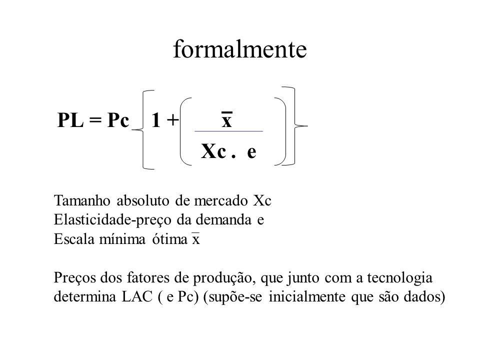 formalmente PL = Pc 1 + x Xc . e Tamanho absoluto de mercado Xc
