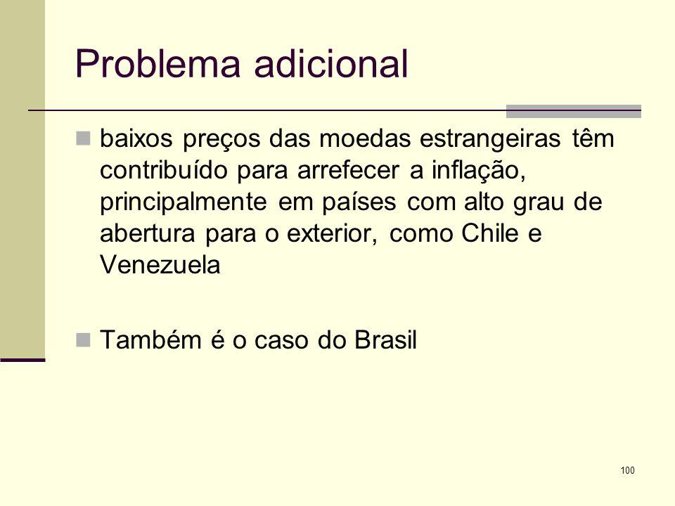 Problema adicional