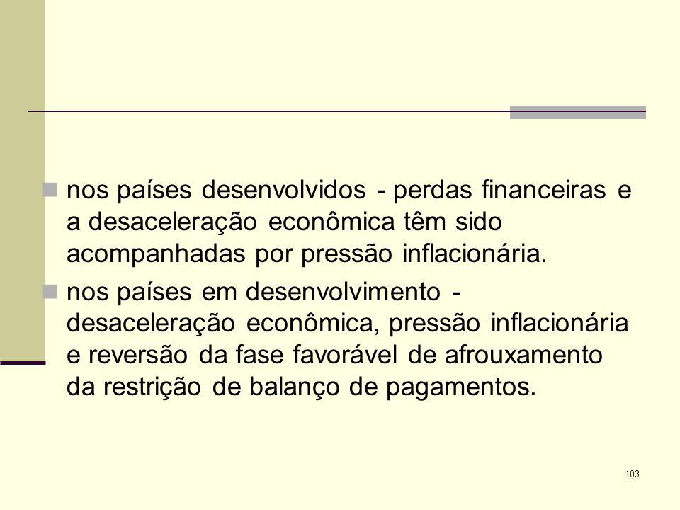 nos países desenvolvidos - perdas financeiras e a desaceleração econômica têm sido acompanhadas por pressão inflacionária.