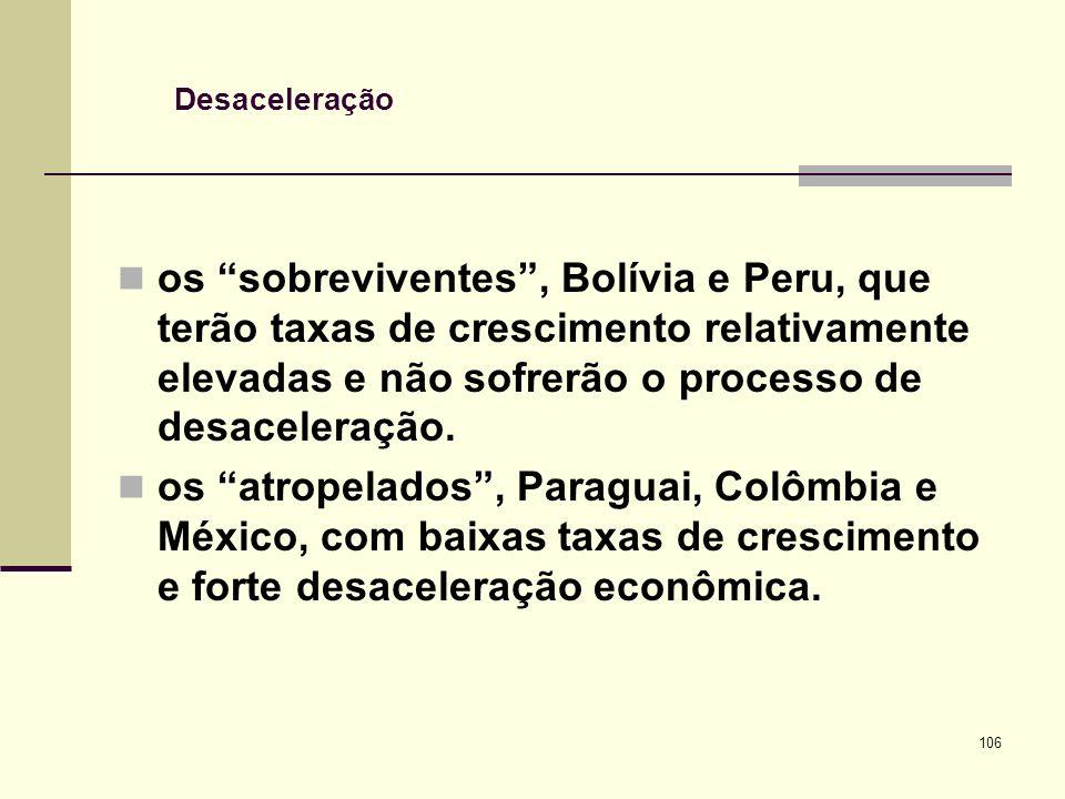 Desaceleração os sobreviventes , Bolívia e Peru, que terão taxas de crescimento relativamente elevadas e não sofrerão o processo de desaceleração.
