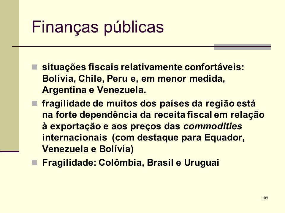 Finanças públicas situações fiscais relativamente confortáveis: Bolívia, Chile, Peru e, em menor medida, Argentina e Venezuela.